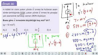 Eğitim Vadisi 11.Sınıf Fizik 5.Föy Newton'ın Hareket Yasaları 4 (Asansör İçinde İvmeli Hareket) Konu Anlatım Videoları