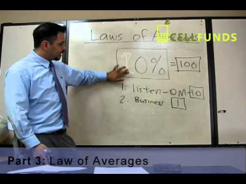 Basic Sales Training - 5 Stages to becoming a Salesperson - YouTube