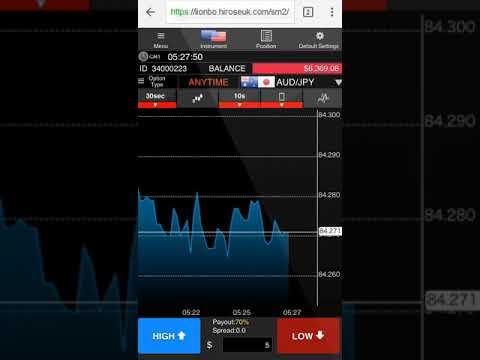 Opzioni binarie tecniche di trading