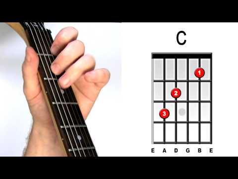 How to play C major - Open Guitar Chords for Beginners