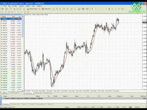 Торговые позиции: Рыночные ордера