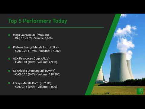 InvestorChannel's Uranium Watchlist Update for Friday, May 22, 2020, 16:02 EST