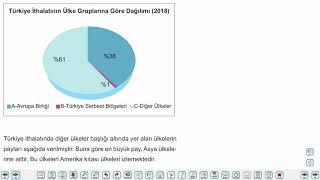 Eğitim Vadisi AYT Coğrafya 8.Föy (2.Bölüm) Türkiye'de Ticaret, Türkiye'de Bölge Sınıflandırması-Kalkınma Projeleri Konu Anlatım Videoları