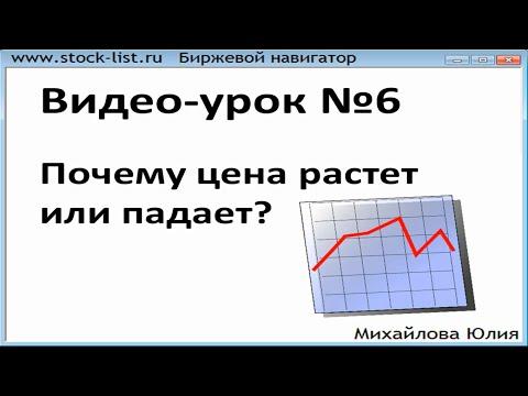 Точные сигналы для бинарных опционов 60 секунд