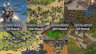 Gaming Culture: Whatever happened to the RTS Genre?