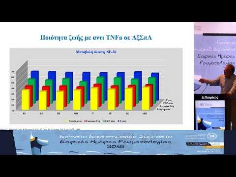 Δ. Πατρίκος - 15 χρόνια βιολογικοί παράγοντες στις AxSPA. Επιτεύγματα και ανεκπλήρωτες ανάγκες