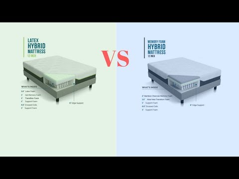Lucid Latex and Memory Foam Hybrid Memory Mattress Review