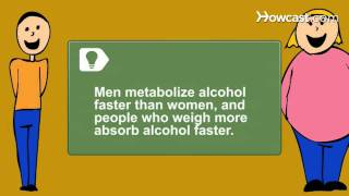 How to Calculate Blood Alcohol Level