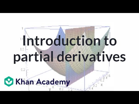 A thumbnail for: Partial derivatives, gradient, divergence, curl