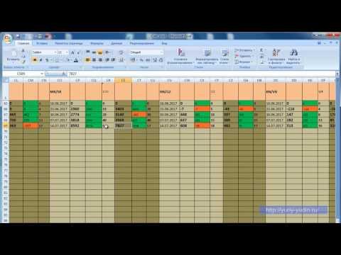 Как построить график с линией тренда