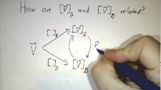 Change-of-basis matrices I: Theory