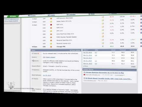 Roboter- software für den handel mit binären optionen