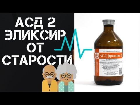 Гипертония индапамид диабет