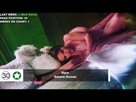 Top 50 Songs Of The Week - January 25, 2020 (Billboard Hot 100)