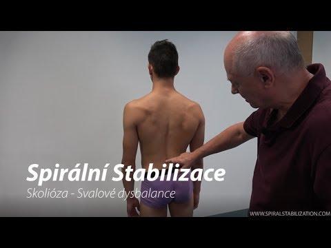 Curea de durere articulară