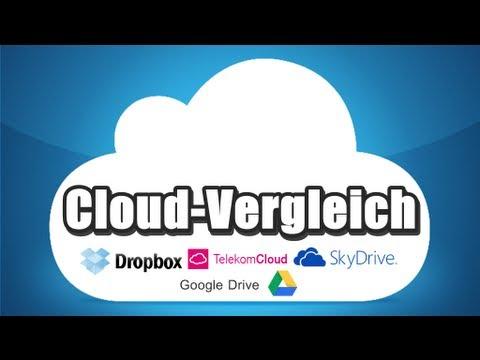 Cloud-Anbieter im Vergleich!
