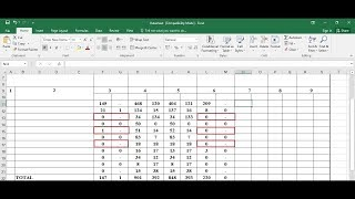 Convert 0 (Zero) to - (Dash) Without Affecting Formula in MS Excel