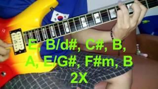 Gambar cover FULL Tutorial cara bermain gitar diary depresiku versi akustik - last child