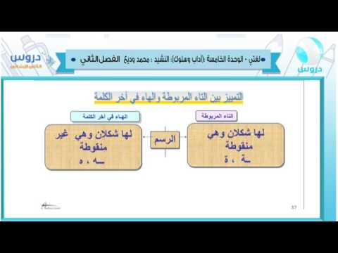 الثاني الابتدائي | الفصل الدراسي الثاني 1438 | لغتي | أداب السلوك :النشيد محمد وديع