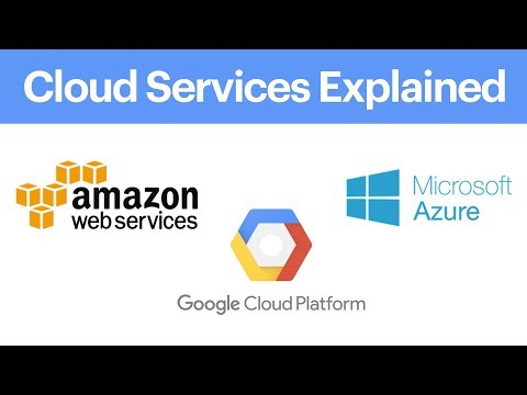 , title : 'Cloud Services Explained - tutorial for beginners