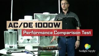 AC/DE 1000W Performance Comparison Test