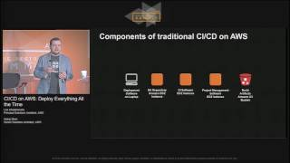 Continuous delivery on AWS, Integrating CodeCommit, CodeBuild