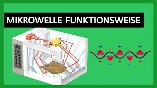 Wie funktioniert die Mikrowelle? - Vor- & Nachteile Ernährung - Auswirkung auf Vitamine & Nährstoffe