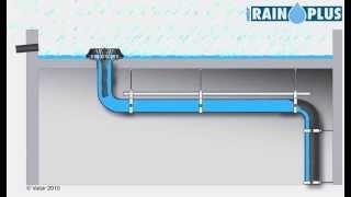 siphonic rainwater drainage system - मुफ्त ऑनलाइन