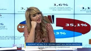 Imazh- Zgjedhjet në Mal të Zi - Qeveria varet nga Dritan Abazoviq 31.08.2020
