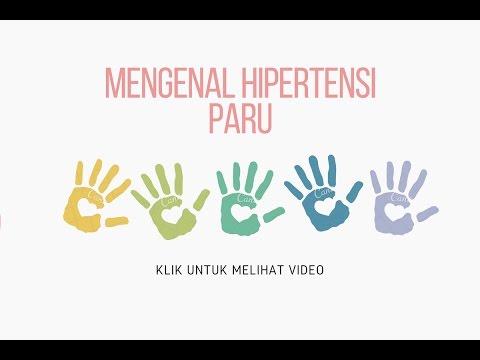 Patogeneza sekundarne hipertenzije