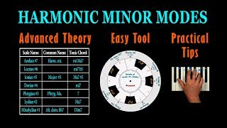 HARMONIC MINOR MODES - Theory & Practice