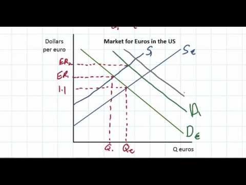 Sistemi binari trading demo gratis