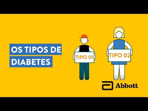 Uma pesquisa abrangente de diabetes