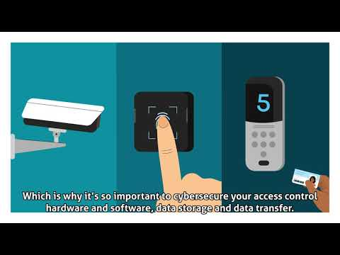 Cybersecure Access Control