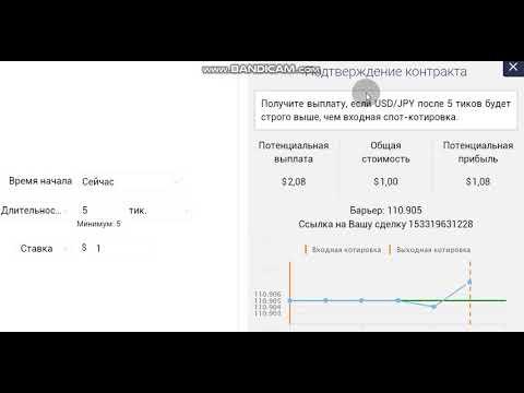 Бинарные опционы графики валют