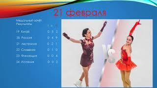 Олимпиада 2018 Медальный зачёт в Пхёнчхане 21 февраля 2018