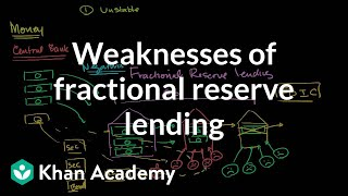 Weaknesses of Fractional Reserve Lending