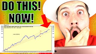 THE STOCK MARKET IS ABOUT TO DO THIS!!  GET READY NOW