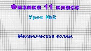 11 класс Урок 2