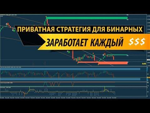 Список рублёвых опционы бинарные