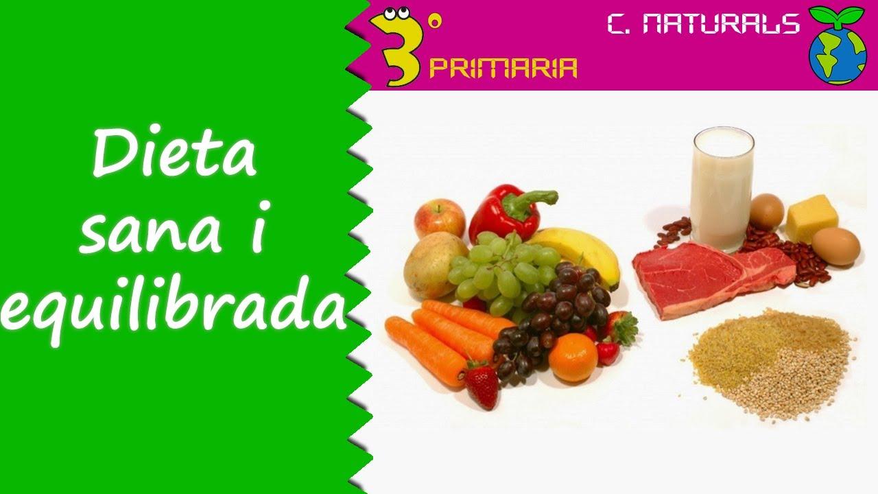 Ciències de la Naturalesa. 3r Primària. Tema 4. Dieta sana i equilibrada