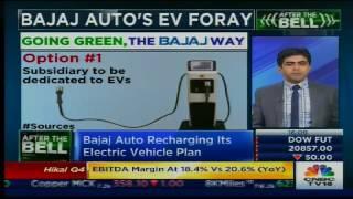 Bajaj Auto's Electric Vehicle Plan