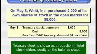 Treasury Stock Explained
