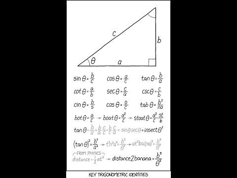التكامل بالتعويض بالدوال المثلثية | adelyousef | كل المواد   | طالب اون لاين