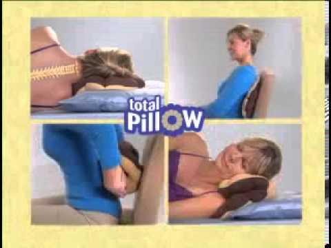 Agenti anti-infiammatori per il dolore al collo