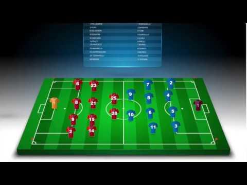 immagine di anteprima del video: Aquila Montevarchi- AC Prato