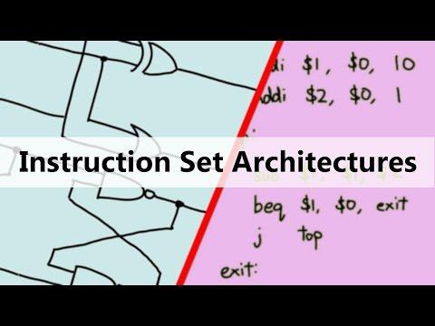 Instruction Set Architecture Portablecontacts