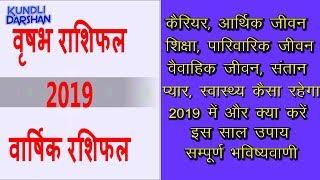 Vrishabha Rashi - Saturn Transit 2017-2020 Predictions | Shani