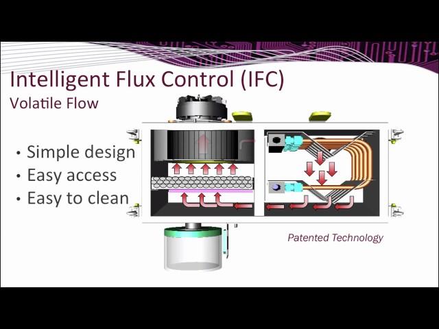 Electrovert Reflow Soldering