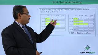 IPV4 Classful Addressing